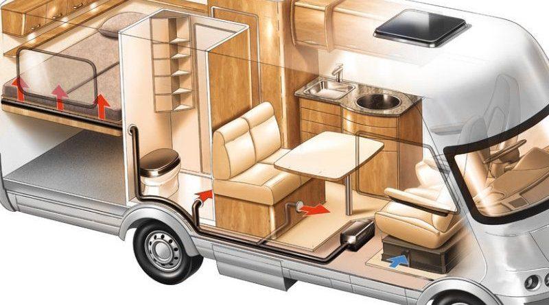 Motorhome – Aumenta interesse por viagens